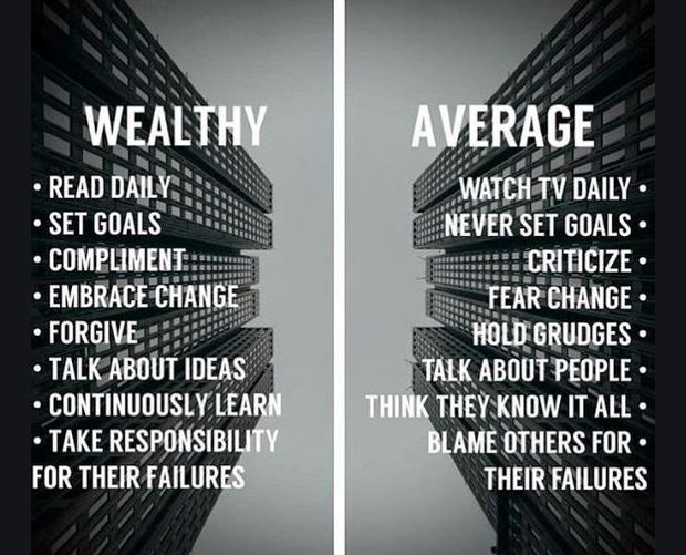 Motivational Monday: Wealthy vs Average People